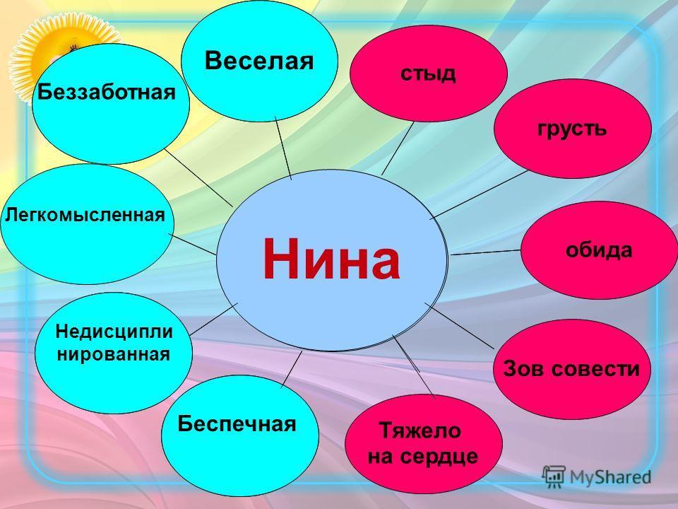 А.П. Гайдар