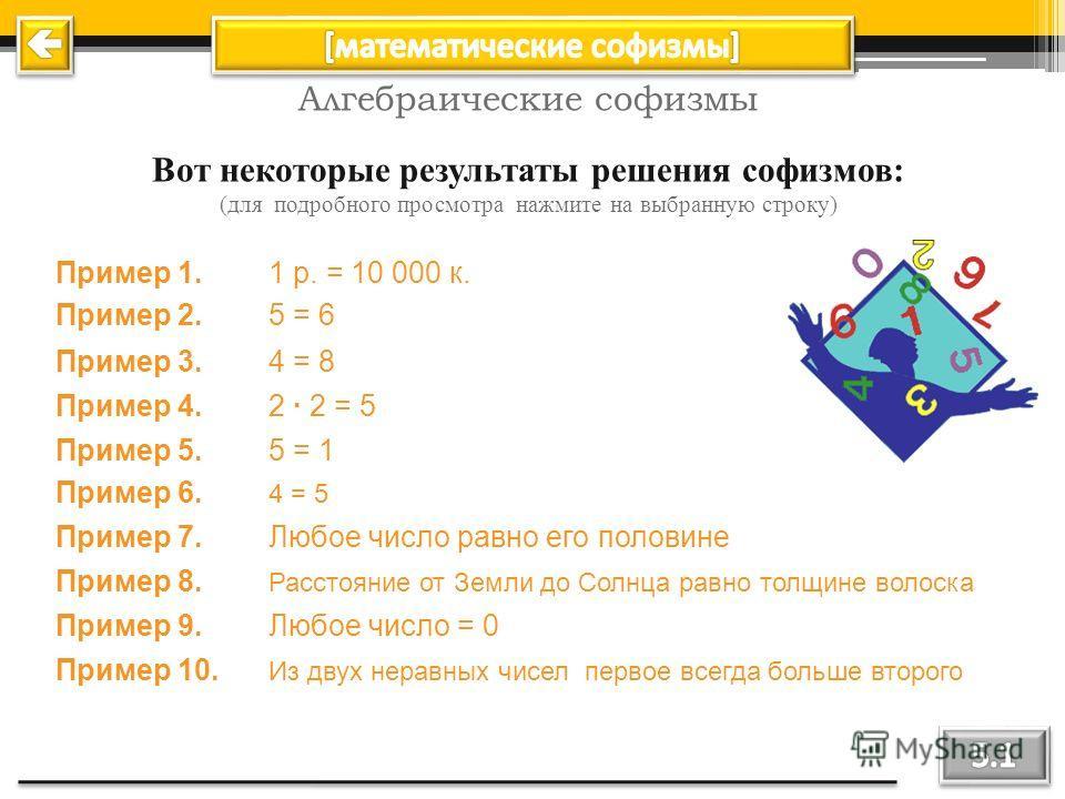 Виды математических софизмов (для подробного просмотра нажмите на выбранную строку)