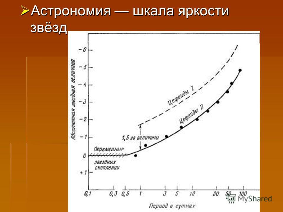 Астрономия шкала яркости звёзд Астрономия шкала яркости звёзд