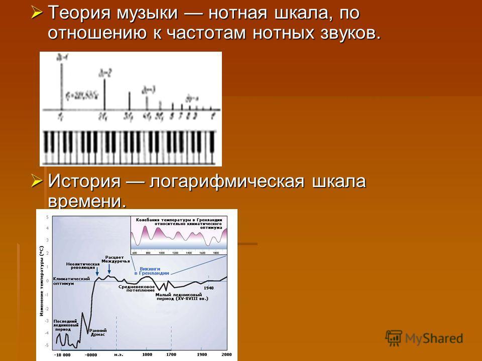 Теория музыки нотная шкала, по отношению к частотам нотных звуков. Теория музыки нотная шкала, по отношению к частотам нотных звуков. История логарифмическая шкала времени. История логарифмическая шкала времени.