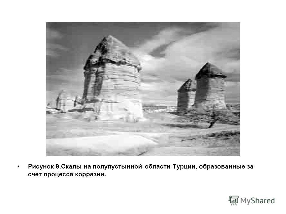 Рисунок 9.Скалы на полупустынной области Турции, образованные за счет процесса корразии.