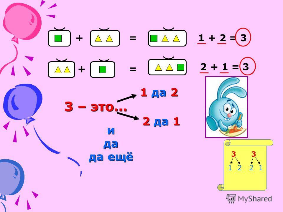 ((( ( (( + + = = 1 + 2 = 2 + 1 = 3 3 3 – это… ида да ещё 1 да 2 2 да 1 33 1 22 1