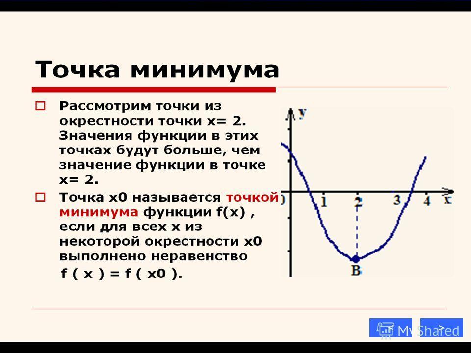 К исследованию функции презентация