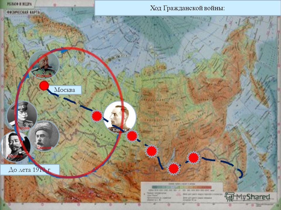 Ход Гражданской войны: До лета 1919 г Юденич Колчак Деникин Алексеев Корнилов Москва