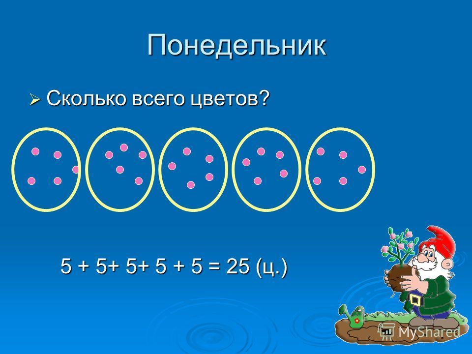 Понедельник Сколько всего цветов? Сколько всего цветов? 5 + 5+ 5+ 5 + 5 = 25 (ц.)