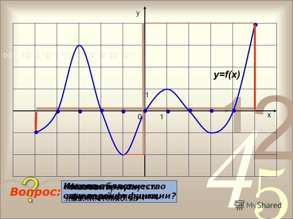 Устно: Перечислите свойства функции: у=5х-4 у=3х 2 ; у=-2/х