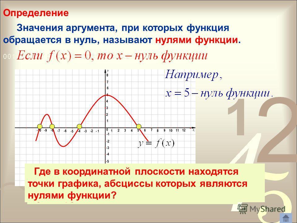 Нули функции По графику функции назовите точки в которых значение функции равно 0. При х=-3 и х=3 f(x)=0 Это нули функции 3-3 2