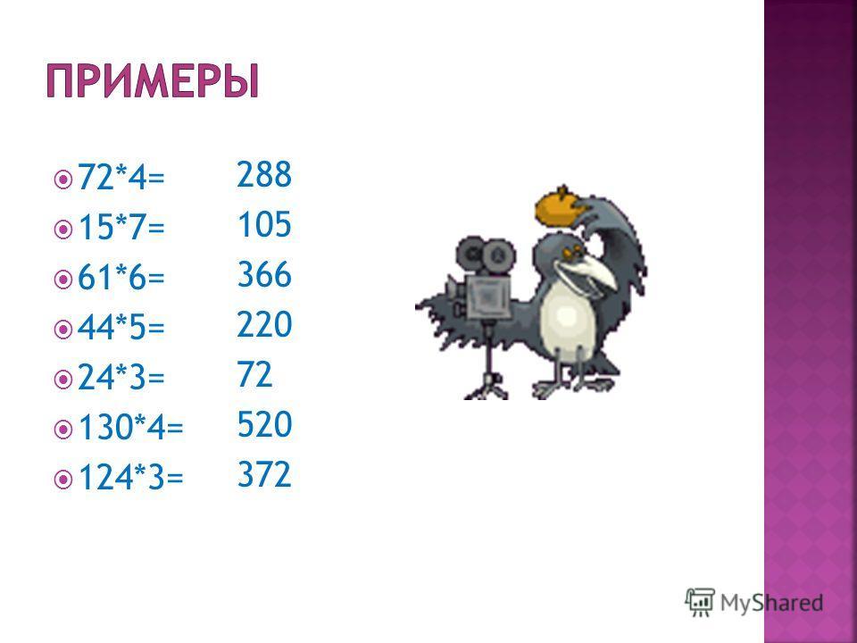 72*4= 15*7= 61*6= 44*5= 24*3= 130*4= 124*3= 288 105 366 220 72 520 372
