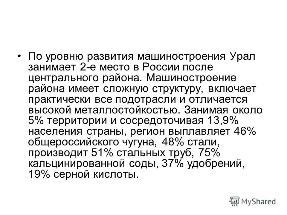 По уровню развития машиностроения Урал занимает 2-е место в России после центрального района. Машиностроение района имеет сложную структуру, включает практически все подотрасли и отличается высокой металлостойкостью. Занимая около 5% территории и сос