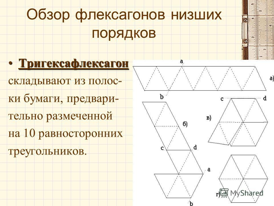 Обзор флексагонов низших порядков Дуогесафлексагон Дуогесафлексагон представляет собой просто шестиугольник, вырезанный из бумаги. У него две стороны, но он не складывается.