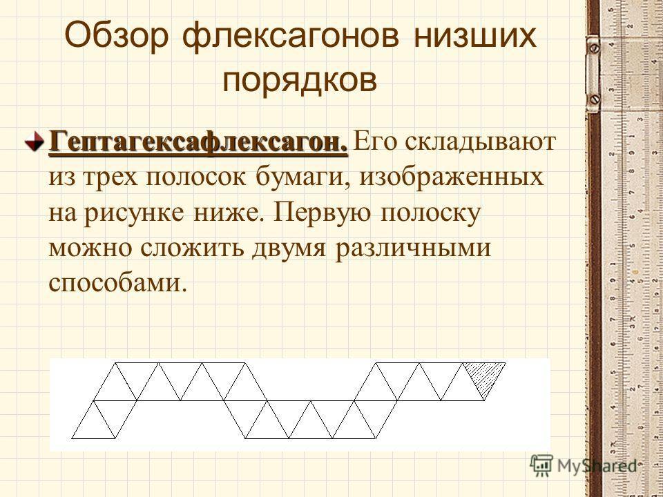 Обзор флексагонов низших порядков Гексагексафлексагон. Гексагексафлексагон. Существует три различных типа этих флексагонов, каждый из них обладает неповторимыми свойствами. Два из них можно сделать из полосок, форма которых показана на рис.