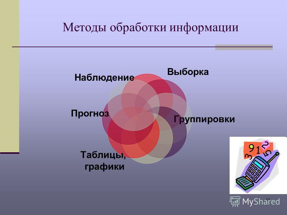 11 Методы обработки информации Выборка Группировки Таблицы, графики Прогноз