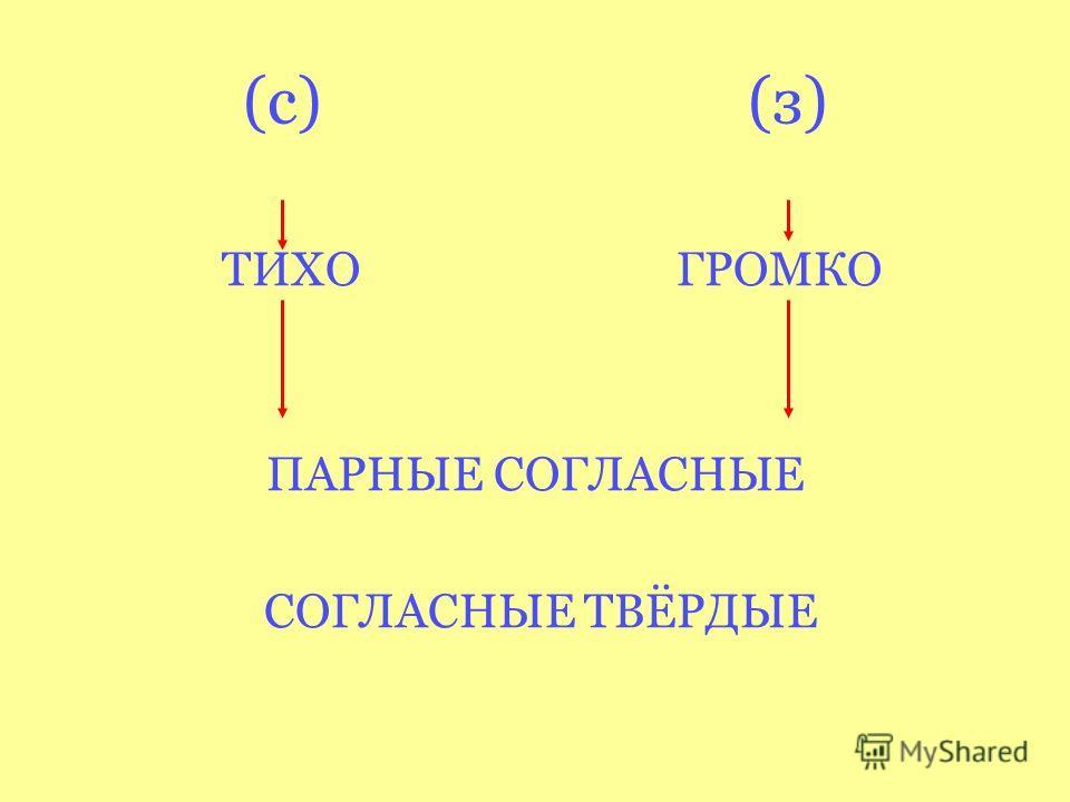 (с) (з) ТИХО ГРОМКО ПАРНЫЕ СОГЛАСНЫЕ СОГЛАСНЫЕ ТВЁРДЫЕ