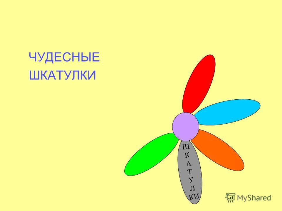 Ш К А Т У Л КИ ЧУДЕСНЫЕ ШКАТУЛКИ