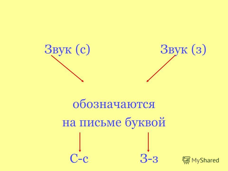 Звук (с) Звук (з) обозначаются на письме буквой С-с З-з