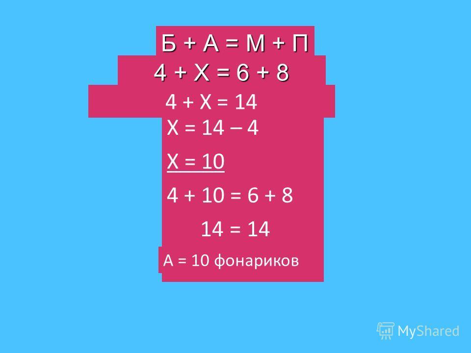 Б + А = М + П 4 + Х = 6 + 8 4 + Х = 14 Х = 14 – 4 Х = 10 4 + 10 = 6 + 8 14 = 14 А = 10 фонариков