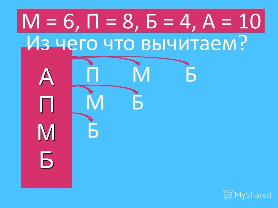 АПМБАПМБАПМБАПМБ П М Б М Б Б Из чего что вычитаем? М = 6, П = 8, Б = 4, А = 10
