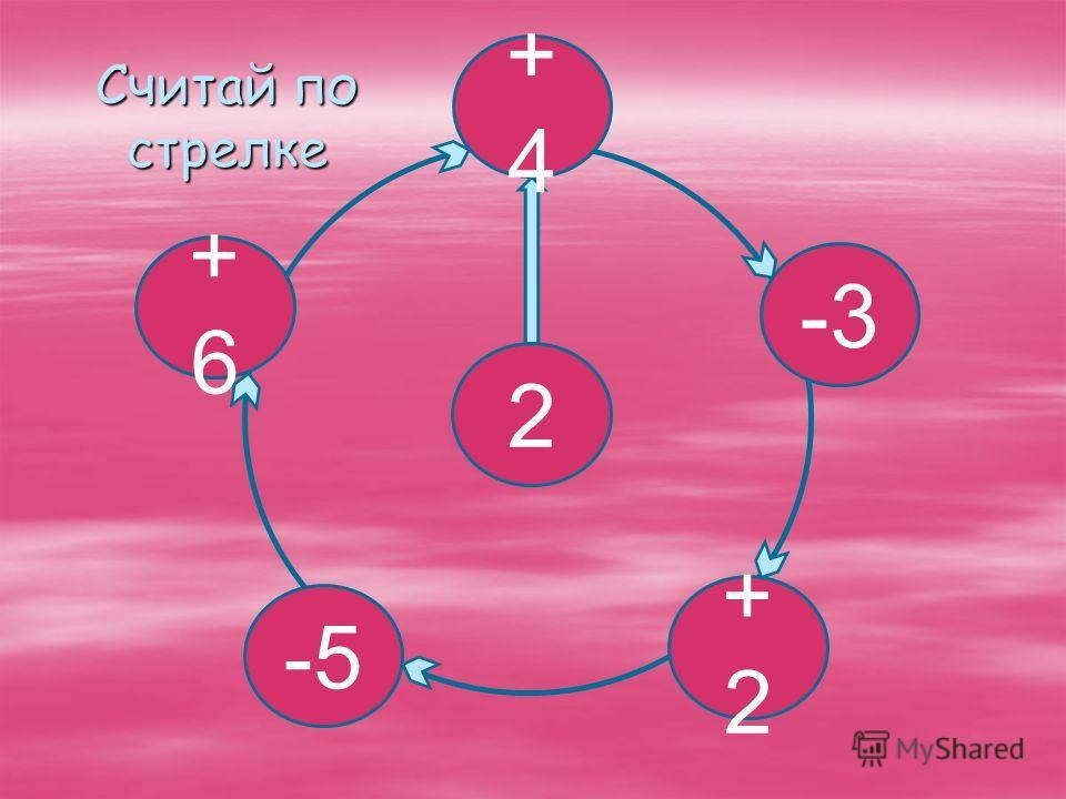 2 -3 +4+4 +6+6 -5 +2+2 Считай по стрелке