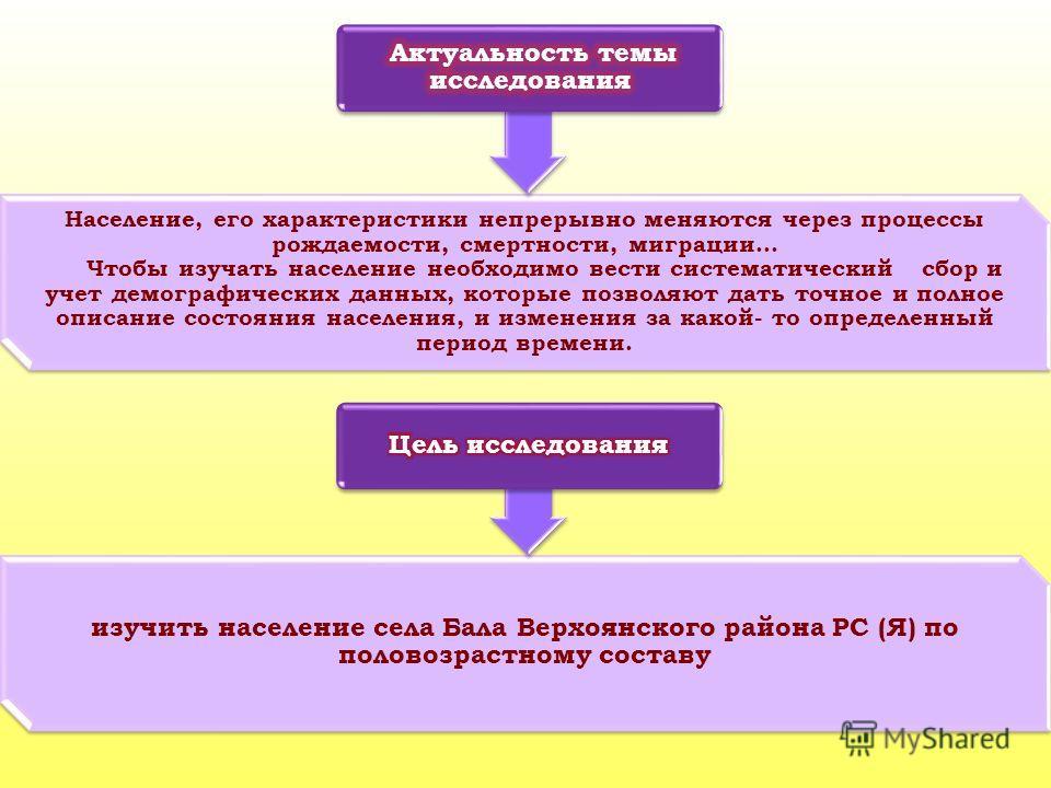 изучить население села Бала Верхоянского района РС (Я) по половозрастному составу