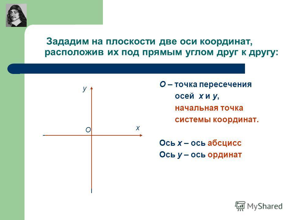 Зададим на плоскости две оси координат, расположив их под прямым углом друг к другу: О – точка пересечения осей х и у, начальная точка системы координат. Ось х – ось абсцисс Ось у – ось ординат х у О