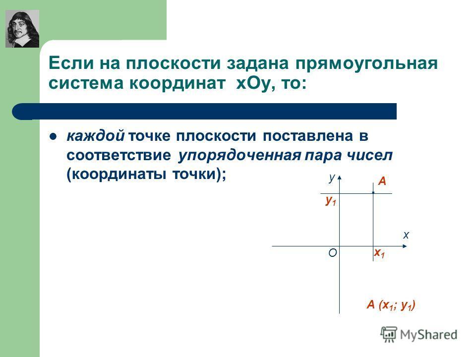 Если на плоскости задана прямоугольная система координат хОу, то: каждой точке плоскости поставлена в соответствие упорядоченная пара чисел (координаты точки);. х1х1 у1у1 х у О А А (х 1 ; у 1 )