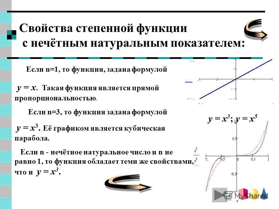 Если n=1, то функция, задана формулой y = x. Такая функция является прямой пропорциональностью. Если n=3, то функция задана формулой y = x 3. Её графиком является кубическая парабола. Если n - нечётное натуральное число и n не равно 1, то функция обл