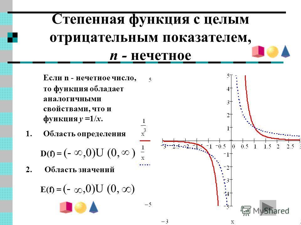 Степенная функция с целым отрицательным показателем, n - нечетное Если n - нечетное число, то функция обладает аналогичными свойствами, что и функция y =1/x. 1.Область определения D(f) = (-,0)U (0, ) 2. Область значений E(f) = (-,0)U (0, )