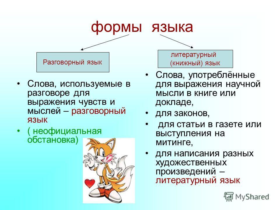 формы языка Слова, используемые в разговоре для выражения чувств и мыслей – разговорный язык ( неофициальная обстановка) Слова, употреблённые для выражения научной мысли в книге или докладе, для законов, для статьи в газете или выступления на митинге