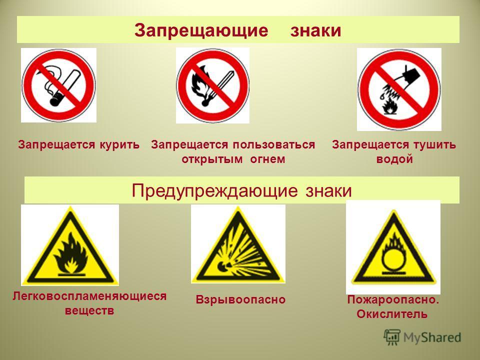 Запрещающие знаки Запрещается курить Запрещается пользоваться открытым огнем Запрещается тушить водой Предупреждающие знаки Легковоспламеняющиеся веществ Взрывоопасно Пожароопасно. Окислитель