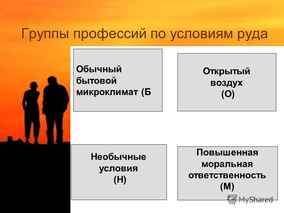 Группы профессий по условиям руда Открытый воздух (О) Повышенная моральная ответственность (М) Необычные условия (Н) Обычный бытовой микроклимат (Б