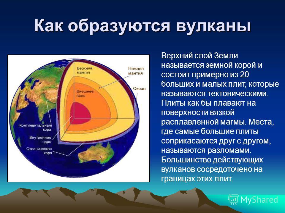 Как образуются вулканы Верхний слой Земли называется земной корой и состоит примерно из 20 больших и малых плит, которые называются тектоническими. Плиты как бы плавают на поверхности вязкой расплавленной магмы. Места, где самые большие плиты соприка