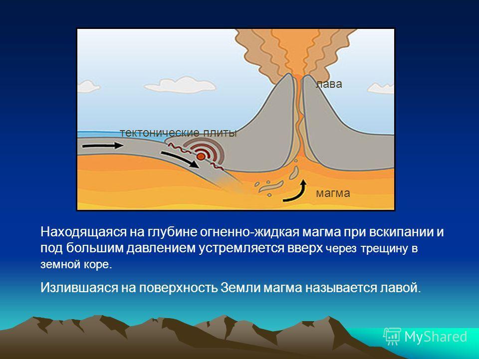 Находящаяся на глубине огненно-жидкая магма при вскипании и под большим давлением устремляется вверх через трещину в земной коре. Излившаяся на поверхность Земли магма называется лавой. магма лава тектонические плиты