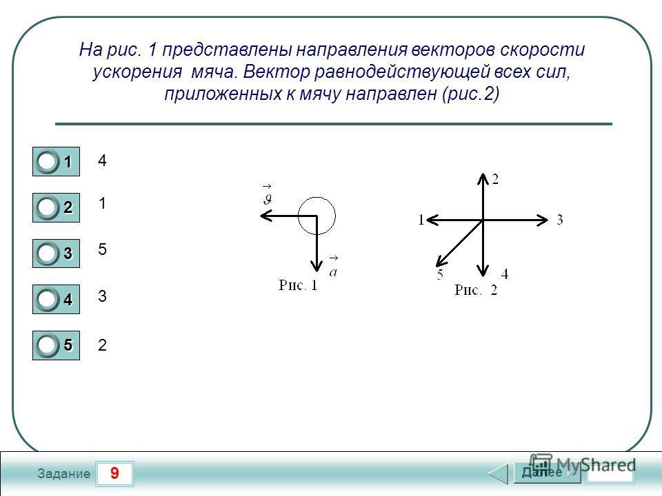 9 Задание На рис. 1 представлены направления векторов скорости ускорения мяча. Вектор равнодействующей всех сил, приложенных к мячу направлен (рис.2) 4 1 5 3 2 1 2 3 4 5