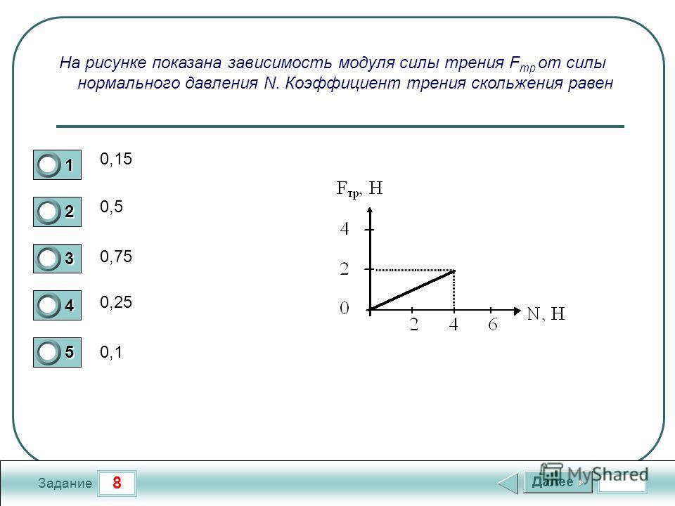 8 Задание На рисунке показана зависимость модуля силы трения F тр от силы нормального давления N. Коэффициент трения скольжения равен 0,15 0,5 0,75 0,25 0,1 1 2 3 4 5