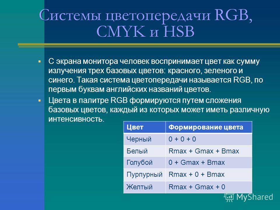 Системы цветопередачи RGB, CMYK и HSB C экрана монитора человек воспринимает цвет как сумму излучения трех базовых цветов: красного, зеленого и синего. Такая система цветопередачи называется RGB, по первым буквам английских названий цветов. Цвета в п