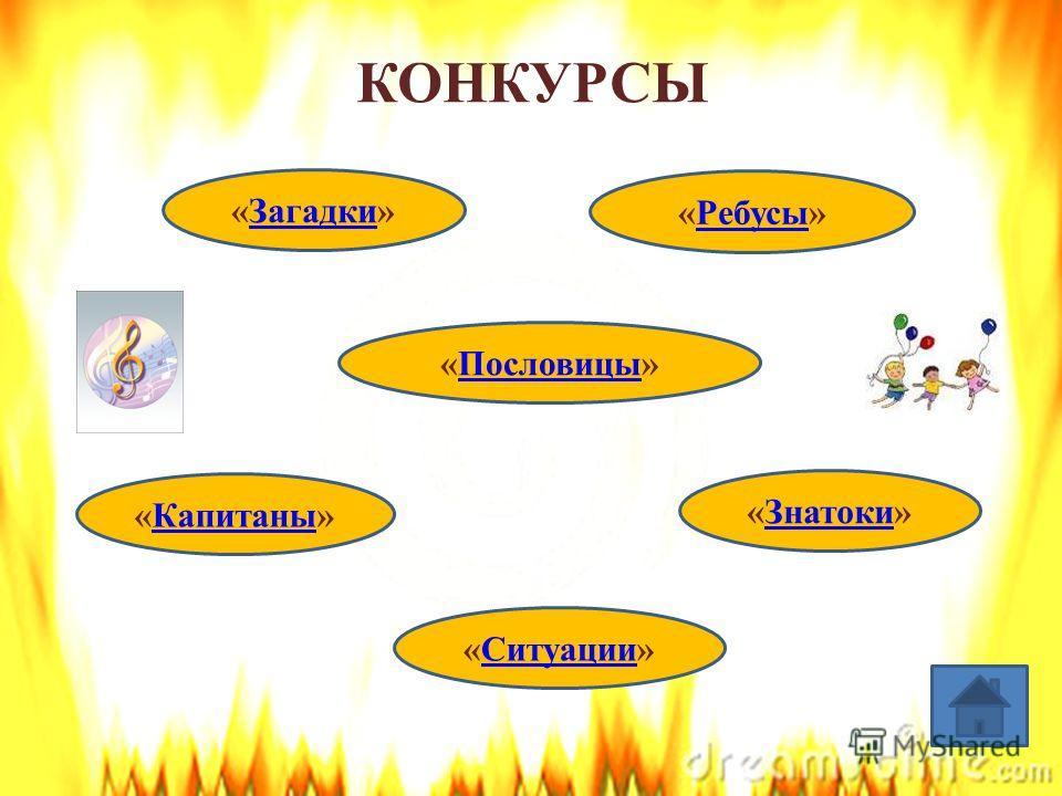 ВИЗИТНАЯ КАРТОЧКА «Огоньки» «Спасатели» «Огнетушители» «Угольки» «Искорки» «Пожарные»