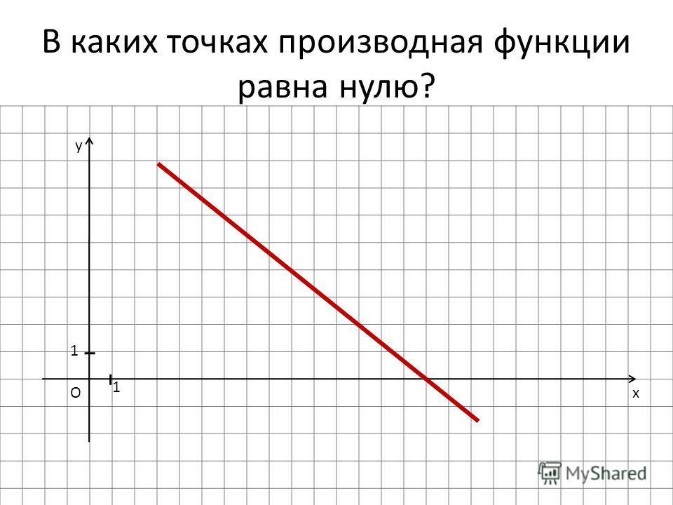 x y O 1 1