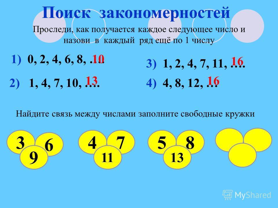Поиск закономерностей Проследи, как получается каждое следующее число и назови в каждый ряд ещё по 1 числу 1) 0, 2, 4, 6, 8, ….10 2) 1, 4, 7, 10, …. 13 3) 1, 2, 4, 7, 11, …. 16 4) 4, 8, 12, … 16 Найдите связь между числами заполните свободные кружки