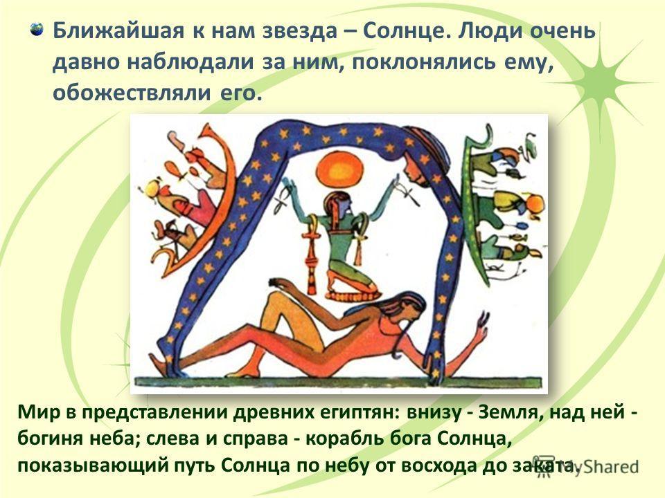 Ближайшая к нам звезда – Солнце. Люди очень давно наблюдали за ним, поклонялись ему, обожествляли его. Мир в представлении древних египтян: внизу - Земля, над ней - богиня неба; слева и справа - корабль бога Солнца, показывающий путь Солнца по небу о