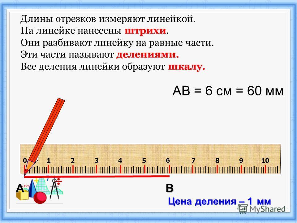 IIII I IIII IIII I IIII IIII I IIII IIII I IIII IIII I IIII IIII I IIII IIII I IIII IIII I IIII IIII I IIII IIII I IIII IIII I 0 1 2 3 4 5 6 7 8 9 10 I I I I I I I I I I I АВ = 6 смАВ Длины отрезков измеряют линейкой. штрихи На линейке нанесены штрих
