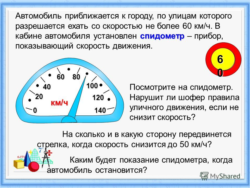 0 20202020 40404040 60606060 80808080 100 спидометр Автомобиль приближается к городу, по улицам которого разрешается ехать со скоростью не более 60 км/ч. В кабине автомобиля установлен спидометр – прибор, показывающий скорость движения. Посмотрите на