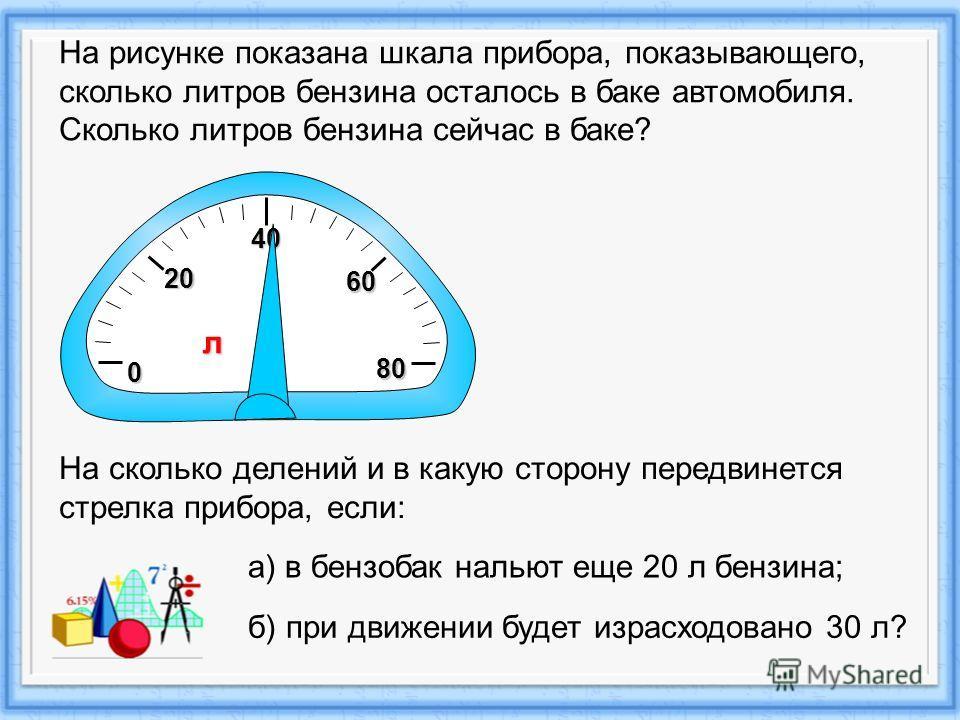 0 20202020 60606060 На рисунке показана шкала прибора, показывающего, сколько литров бензина осталось в баке автомобиля. Сколько литров бензина сейчас в баке? л 80808080 40 40 40 40 б) при движении будет израсходовано 30 л? На сколько делений и в как