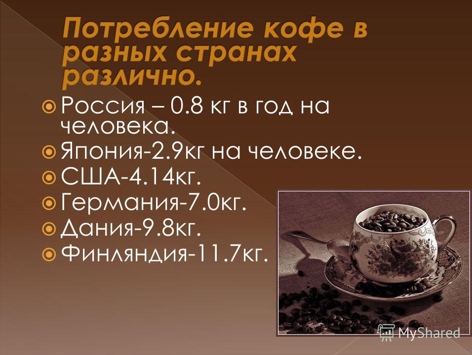 Россия – 0.8 кг в год на человека. Япония-2.9кг на человеке. США-4.14кг. Германия-7.0кг. Дания-9.8кг. Финляндия-11.7кг.