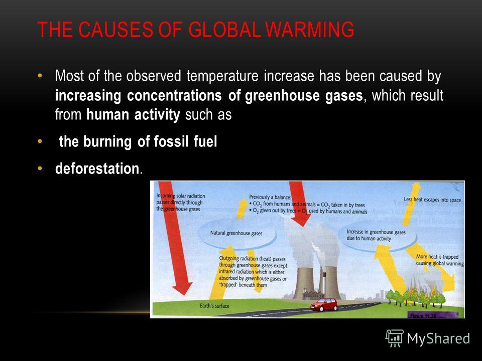 what has caused the increased use There is no question whatsoever that the co2 increase is human-caused   recently the amount of co2 in the atmosphere has been rising at ~2 parts per  million per  meanwhile human emissions excluding land use change (like  clearing or.