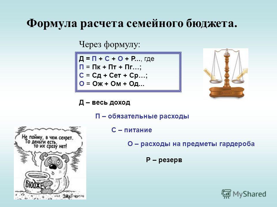 Формула расчета семейного бюджета. Д = П + С + О + Р..., где П = Пк + Пт + Пг…; С = Сд + Сет + Ср…; О = Ож + Ом + Од... Через формулу: Д – весь доход П – обязательные расходы С – питание О – расходы на предметы гардероба Р – резерв