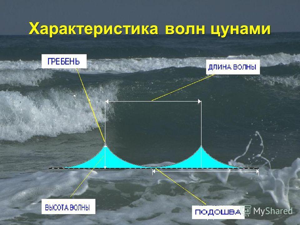 Характеристика волн цунами
