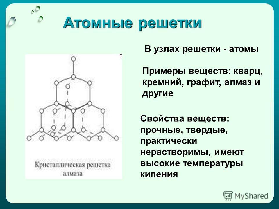 Атомные решетки В узлах решетки - атомы Примеры веществ: кварц, кремний, графит, алмаз и другие Свойства веществ: прочные, твердые, практически нерастворимы, имеют высокие температуры кипения