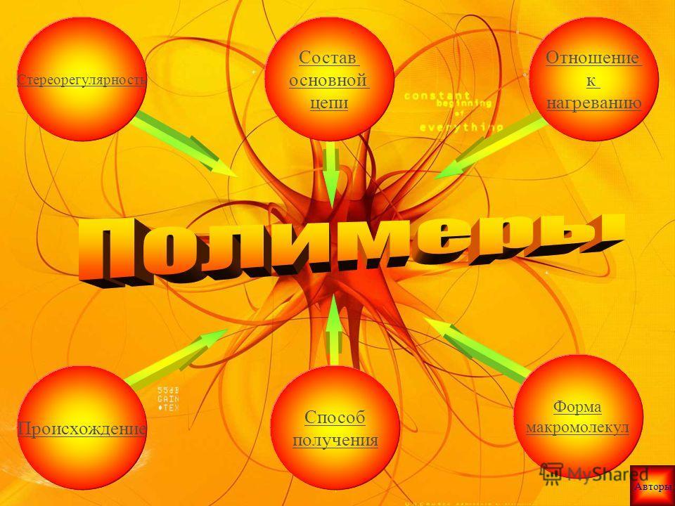 Происхождение Стереорегулярность Отношение к нагреванию Форма макромолекул Состав основной цепи Способ получения Авторы
