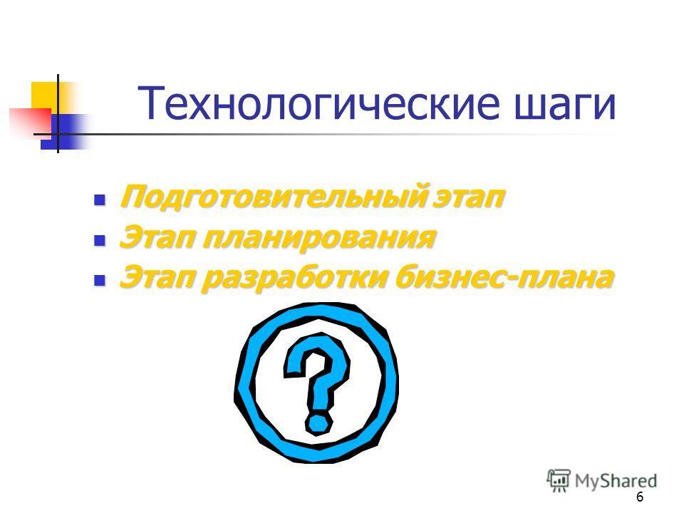 6 Технологические шаги Подготовительный этап Подготовительный этап Этап планирования Этап планирования Этап разработки бизнес-плана Этап разработки бизнес-плана