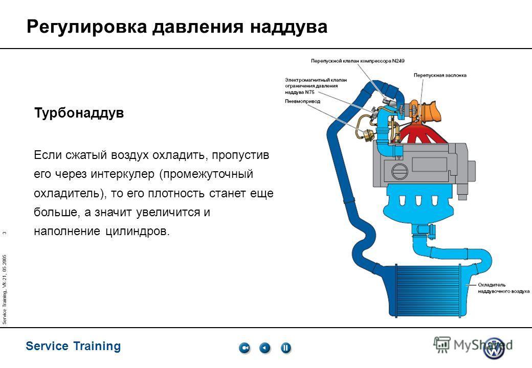 3 Service Training Service Training, VK-21, 05.2005 Регулировка давления наддува Турбонаддув Если сжатый воздух охладить, пропустив его через интеркулер (промежуточный охладитель), то его плотность станет еще больше, а значит увеличится и наполнение